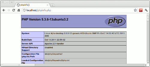 testing php on Ubuntu