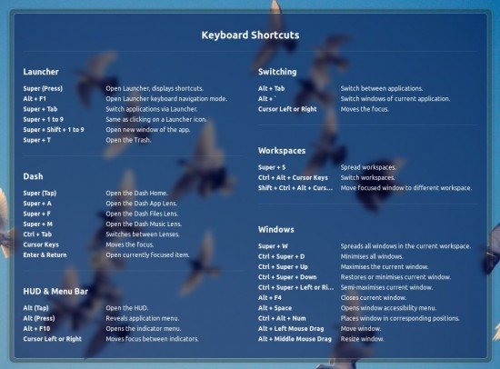 ubuntu-12-04-keyboard-shortcuts